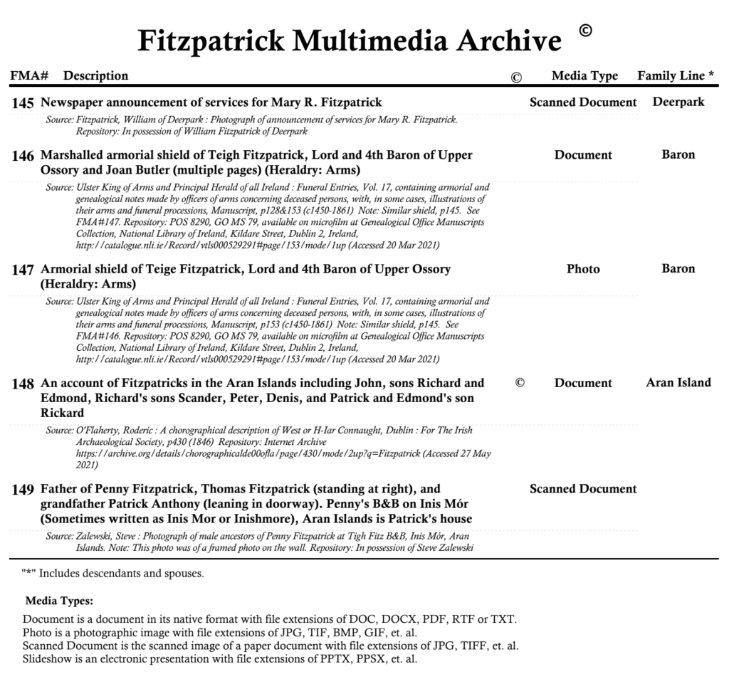 FMA sample.  Click to enlarge.